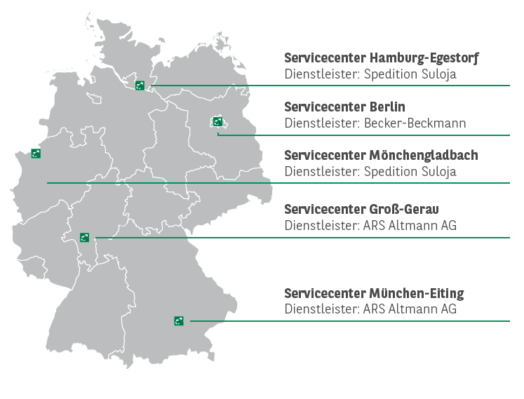 Arval Logistikcenter
