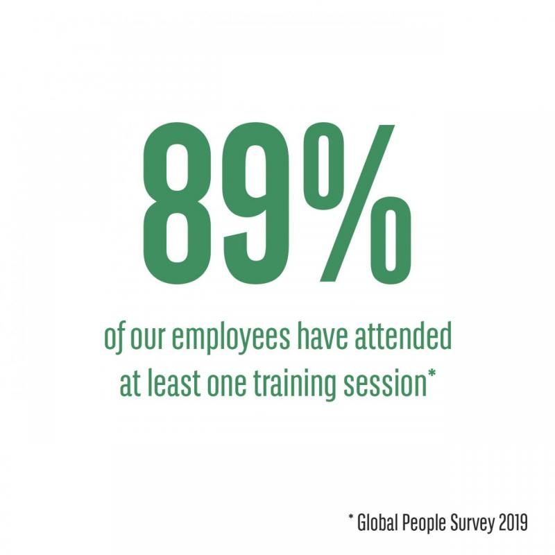 89% of our employees have attended at least one training session