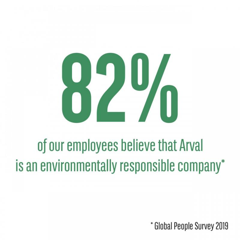 82% of our employees believe that Arval is an environmentally responsible company